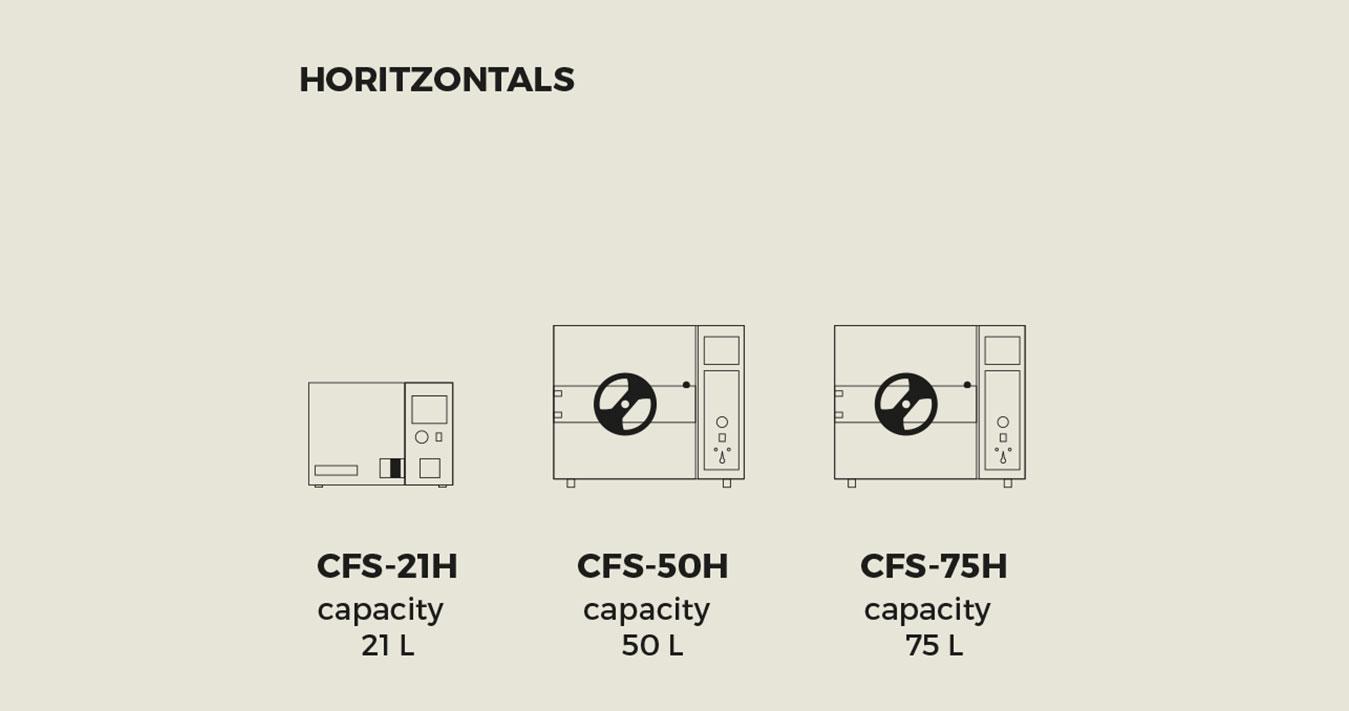 Models of horizontal sterilizers