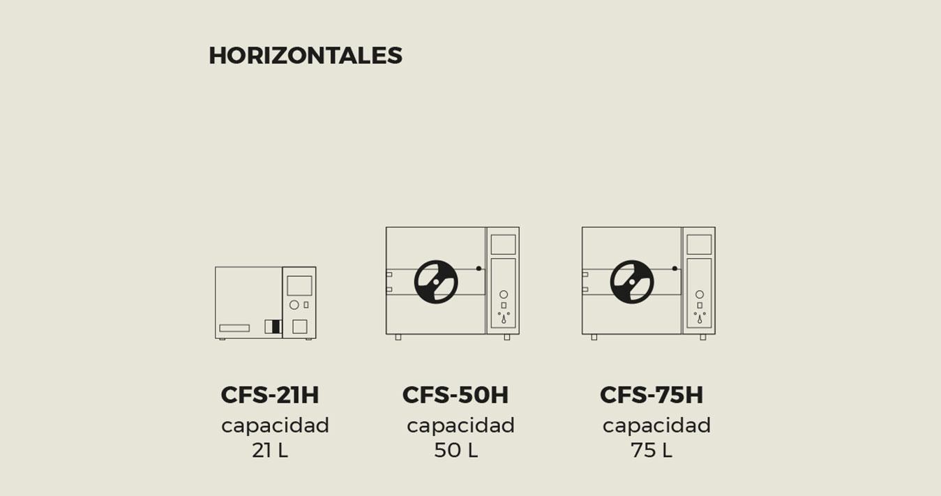 Modelos de esterilizadores horizontales