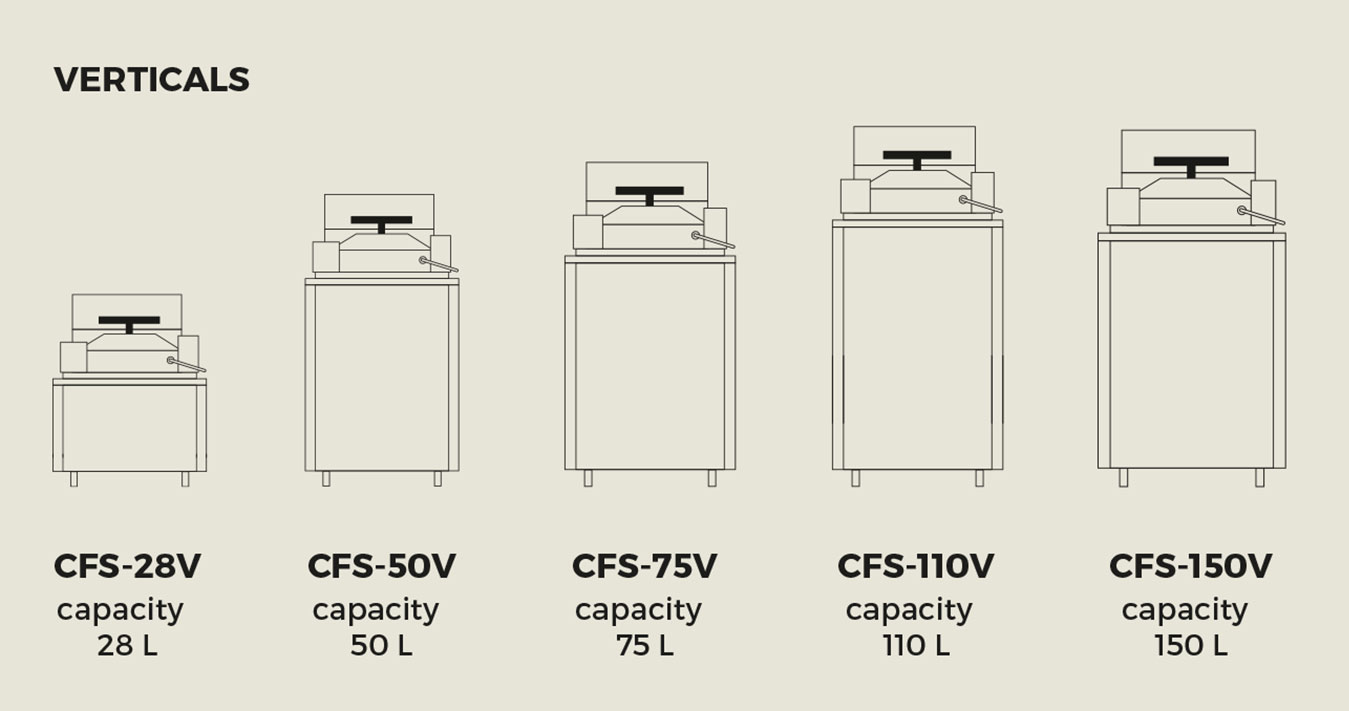 Models of vertical sterilizers