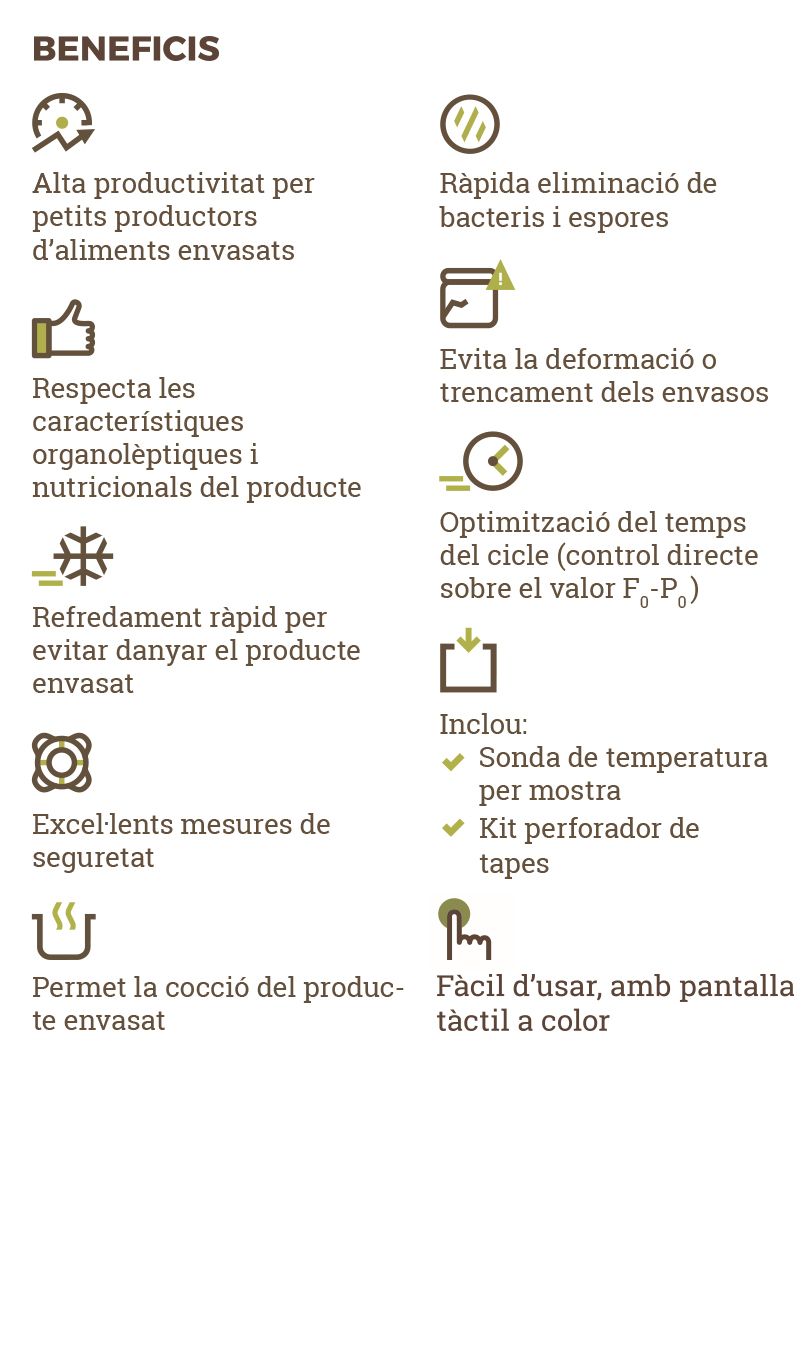 Infografia de beneficis TERRA Food-Tech