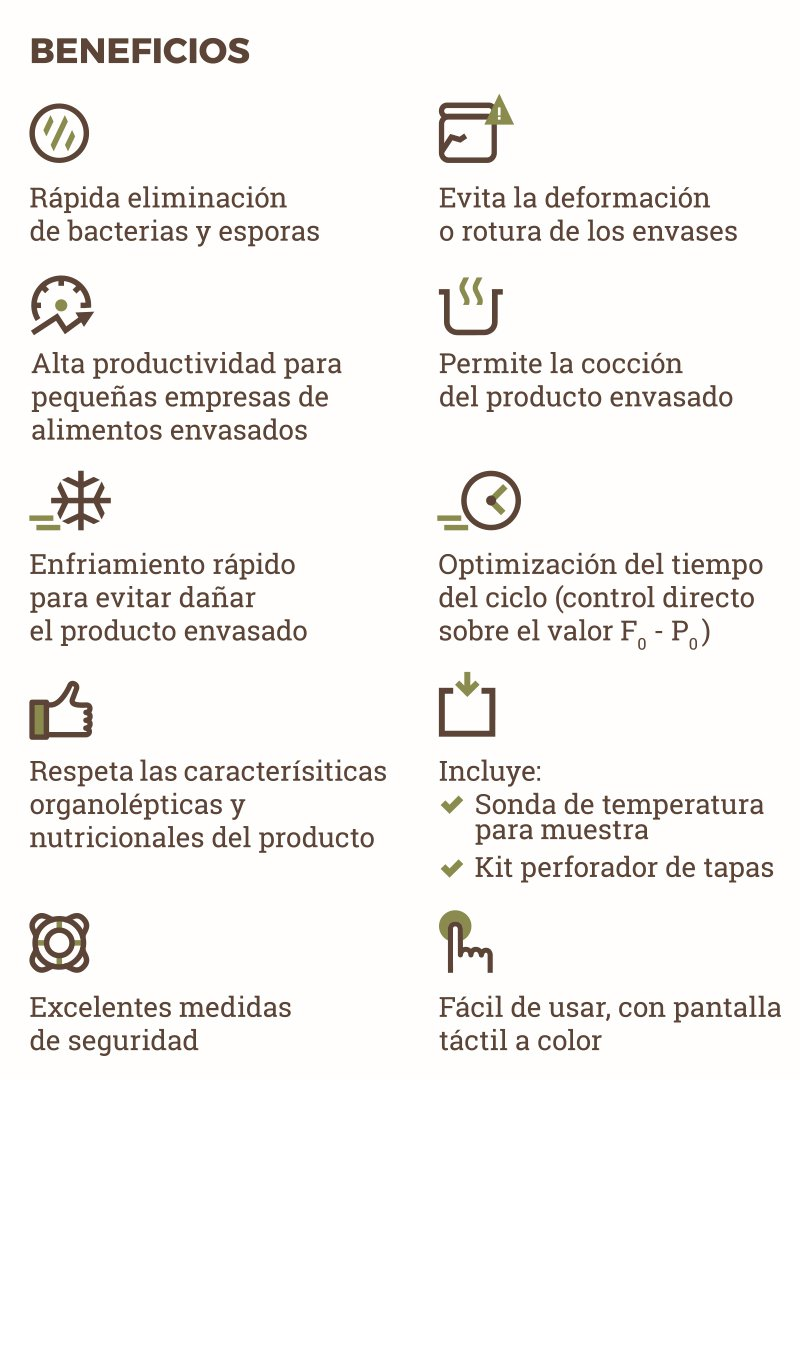 Infografía de beneficios de TERRA Food-Tech